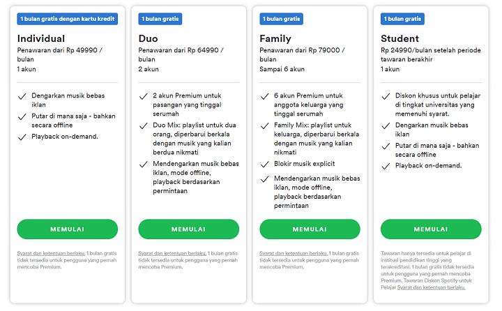 Cara Membuat Akun Spotify Premium untuk Selamanya